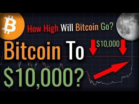 BITCOIN TO $10,000? Here's How And Why It Might Happen!