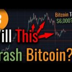 Bitcoin Head And Shoulders! BIGGER BITCOIN CRASH To $6,000 Incoming?