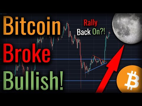 BITCOIN RALLY RESUMES! - Bitcoin RALLIES To $8,000!