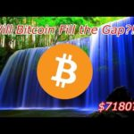 Bitcoin News : BTC Futures Gap Going to Fill?! Cryptocurrency Technical Analysis