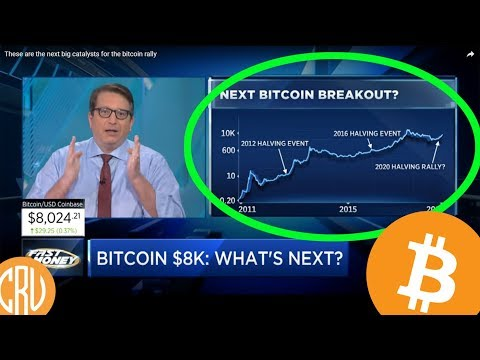 Bitcoin Halving Event - Major Rally Coming?  | Bitcoin and Cryptocurrency News