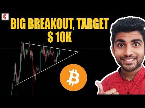 Bitcoin big breakout to $10,000 - CRYPTOVEL