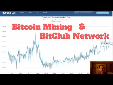 my thoughts on bitcoin mining and bitclub network