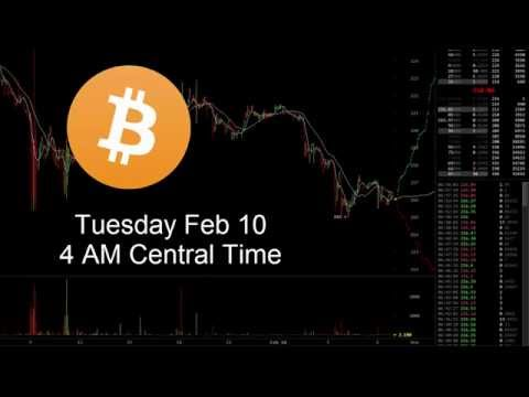 Bitcoin Trading Today – Feb 10 2015
