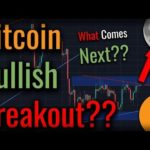 Is A Bullish Bitcoin BREAKOUT Possible? These Signs Say Maybe!