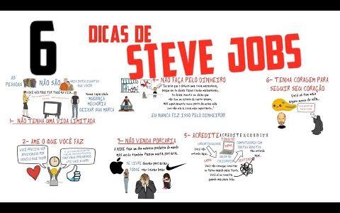 As 6 Dicas de Steve Jobs para o Sucesso ✈️