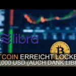 BITCOIN ERREICHT LOCKER $40,000 USD (AUCH DANK FACEBOOK´S LIBRA COIN)