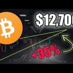 BITCOIN APPROACHING $10k!