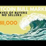 BTC Crazy SURGE, SMASHES $11k! Why is This BITCOIN Price Bull Run is Different?