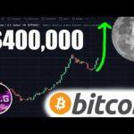 How high can Bitcoin Price go on this Bitcoin Bull Run?