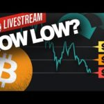 Bitcoin Correction Incoming! Where Is This Dips Bottom?