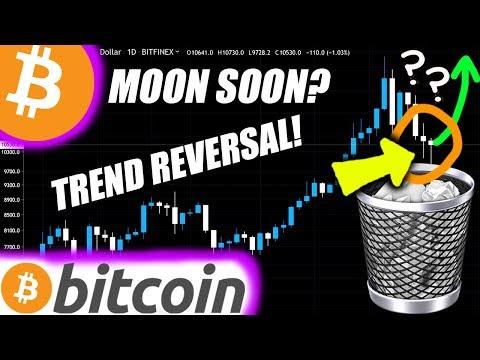 Bitcoin Price is Bullish Despite Crashing under $10000