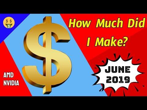 Mining Profitability 2019 | Earnings Spike