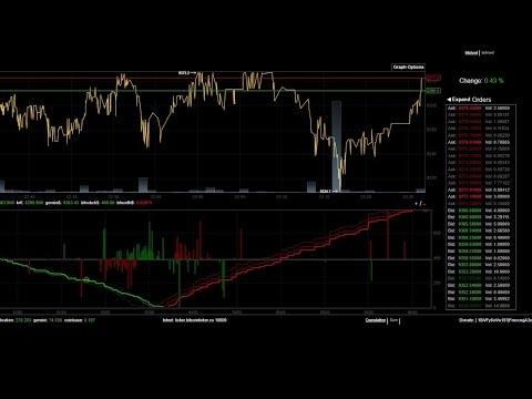 LIVE BITCOIN REAL TIME Update + Live Chat #HuntTime