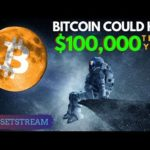 Bitcoin Price to $100K! 1,46 Billion People in Crypto, AssetStream – Crypto News