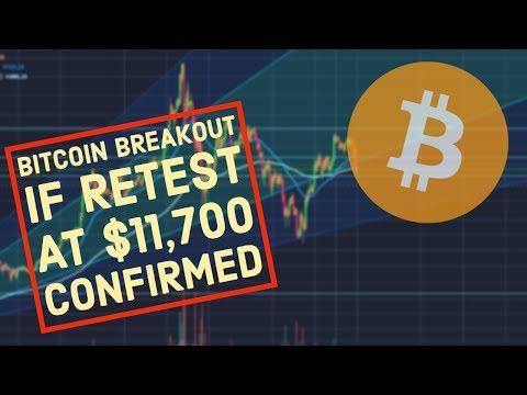 BITCOIN BREAKOUT If $11,700 Broadening Descending Wedge Confirmed | BTC PRICE Analysis, Chart, News