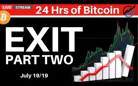 Bitcoin Crosses The 12 Hour EMA, Second EXIT Signal   July 19 2019