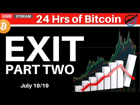 Bitcoin Crosses The 12 Hour EMA, Second EXIT Signal | July 19 2019