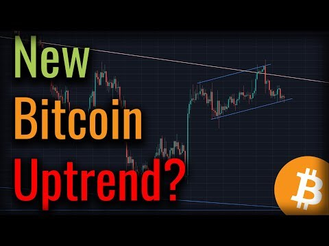 A Bitcoin Rally May Be Coming - But It's Not Here YET - How To Confirm A Bitcoin Rally