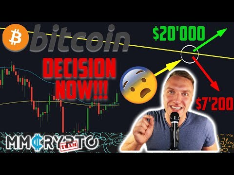 Bitcoin Death Cross Rejected or BULL TRAP?!! Here`s Whats Next!!