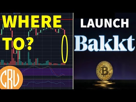 Where is Bitcoin Heading To? - BAKKT User Testing Launch [Cryptocurrency News]