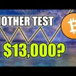 BITCOIN NEXT MOVE – CAN BTC TEST $13k AGAIN?