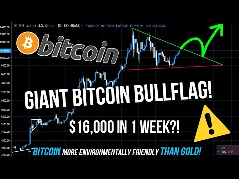 GIANT BITCOIN BULLFLAG! Mid Term Bitcoin Price Prediction! (XRP + ETH)