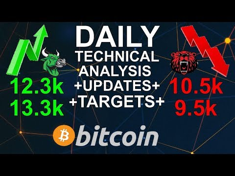 BITCOIN ₿ UPDATE - Strong 12K Resistance - 06.08.2019 - BTC Technical Analysis & Targets ₿