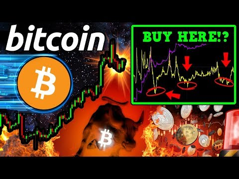 Bitcoin CRITICAL Zone!!! Buy NOW or Wait? This Chart Predicts LOWS Like an ORACLE!