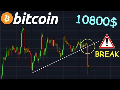 BITCOIN 10800$ GROSSE CHUTE QUI FAIT PEUR !? btc analyse technique crypto monnaie