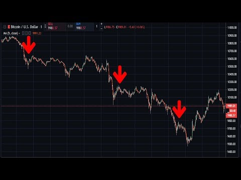 Bitcoin live trading - price going down ? $1380 - $ 9470  Bitcoin price live on Tradingview