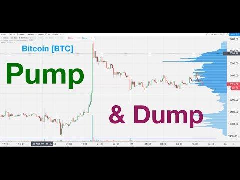 Bitcoin BTC Price News - The Pump and Dump