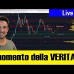 Bitcoin: Occasione per ACCUMULARE o conviene VENDERE? | News & Analisi di Mercato