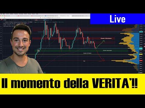 Bitcoin: Occasione per ACCUMULARE o conviene VENDERE?   News & Analisi di Mercato