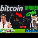 DavinciJ15 - BITCOIN PRICE PUSH to $11'000 if THIS Happens RIGHT NOW!!!?