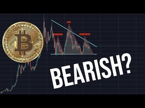 BITCOIN still in a bearish pattern? Aurora Cannabis stock crashes