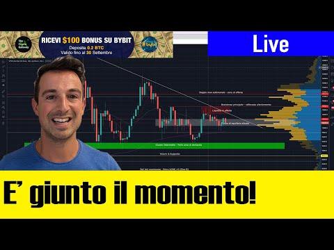 Bitcoin: Compressione AI MASSIMI. Volatilità in arrivo? | News & Analisi di Mercato
