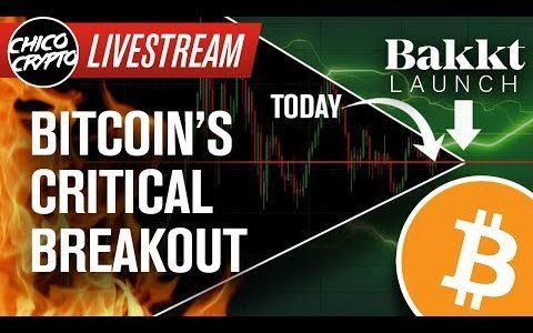 BITCOIN's Critical Breakout: Countdown T-Minus 9 Days!