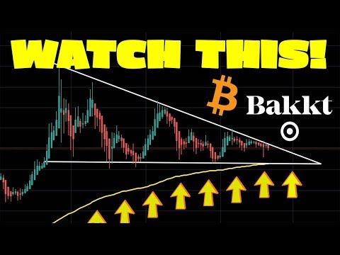 BITCOIN BREAKOUT INCOMING - Must Watch This Line!!!