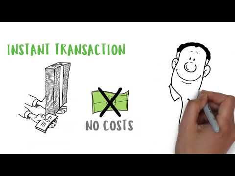 Accept Bitcoin ETH In Your Business   Risk Free  #K-Merchant