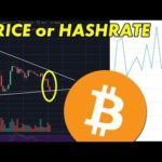 Bitcoin's Price Follows Hashrate or Other Way Around? [Cryptocurrency News]