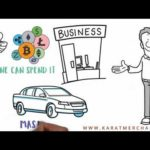 Businesses Can Now Accept Bitcoin - KaratBars' K-Merchant Is Live -   Risk Free