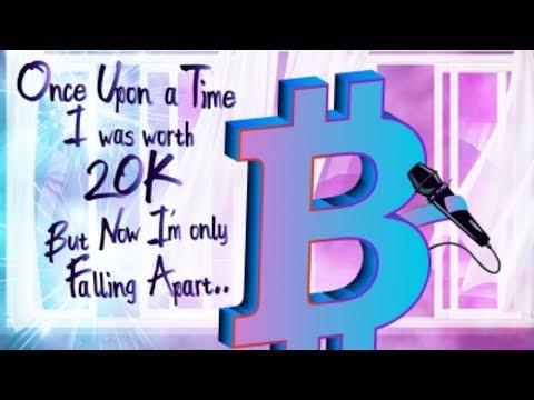 LIVE Bitcoin BAKKT To 7k?! September 2019 Price Prediction, News & Trade Analysis