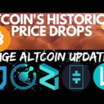 Bitcoin's Historical Price Collapse | Zilliqa | Komodo | V-ID | Theta | Uptrennd | bitcoin news