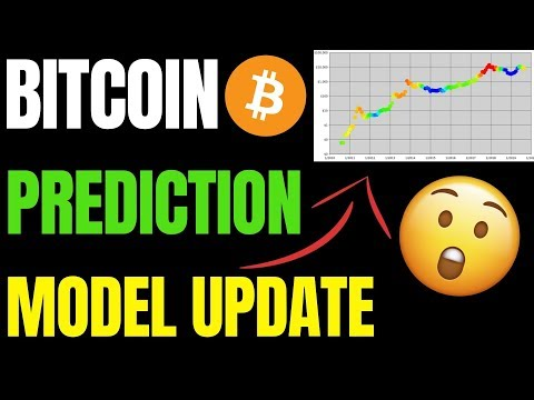 BITCOIN PREDICTION MODEL UPDATE AS CRYPTO ANALYSTS FLIP ON BTC! | Crypto News Today