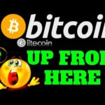 👀 BITCOIN UP FROM HERE ?? 👀bitcoin litecoin price prediction, analysis, news, trading