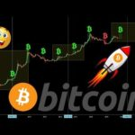 Why I'M VERY OPTIMISTIC About Bitcoin 😳
