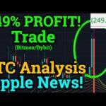 250% Profit Bitcoin Trade! BTC Price Analysis! Ripple XRP News! Cryptocurrency Trading Bitmex/Bybit!
