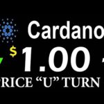 CARDANO ADA PRICE PREDICTION - CARDANO COIN PRICE YOU TURN  #BITCOIN NEWS  #LiveDayTrader