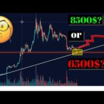 Amazing Bitcoin price prediction! Price towards 14000$ still possible? | Crypto News and updates!